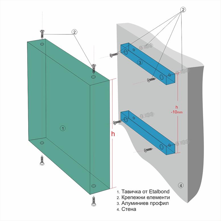Схема за монтаж на еталбонд