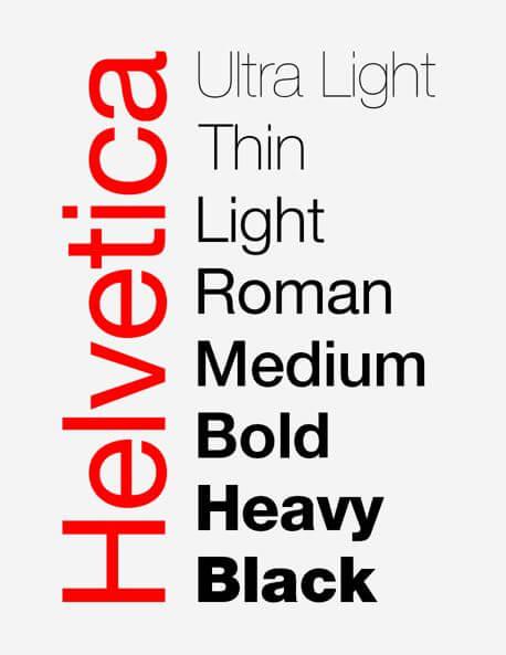 Helvetica -font Grotesque