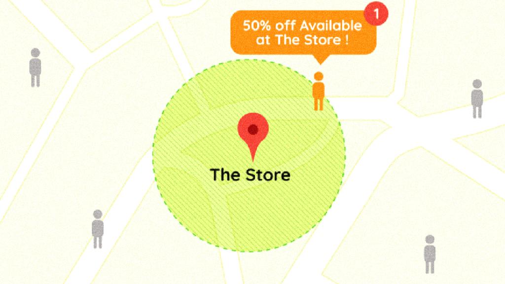 Geofencing (location based marketing)